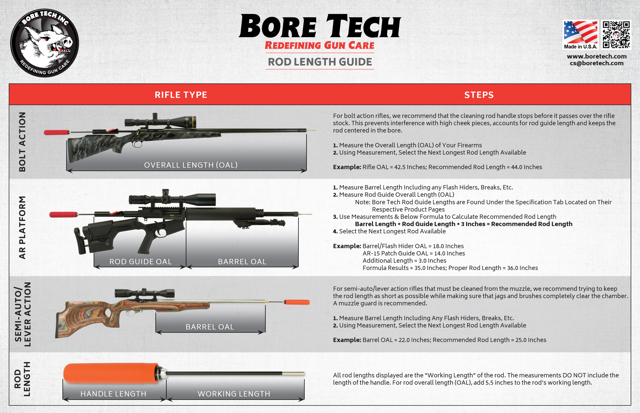 New bore guide products from 21st century shooting « daily bulletin.